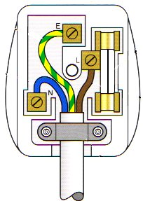 Mains plug wiring showing the green and yellow to the earth brown to the live and blue to neutral